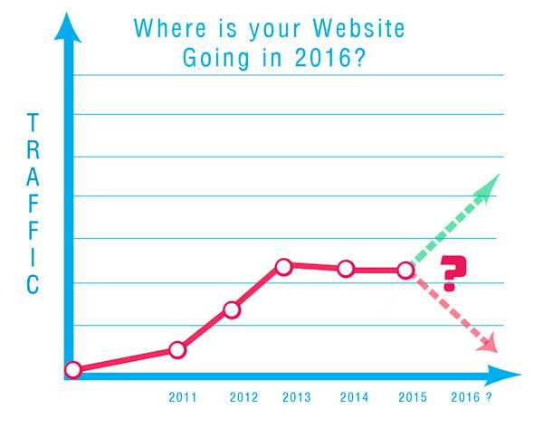 Chart showing website traffic  graph